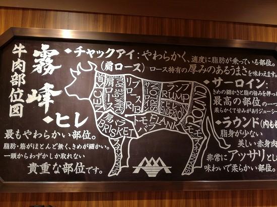牛肉の部位看板